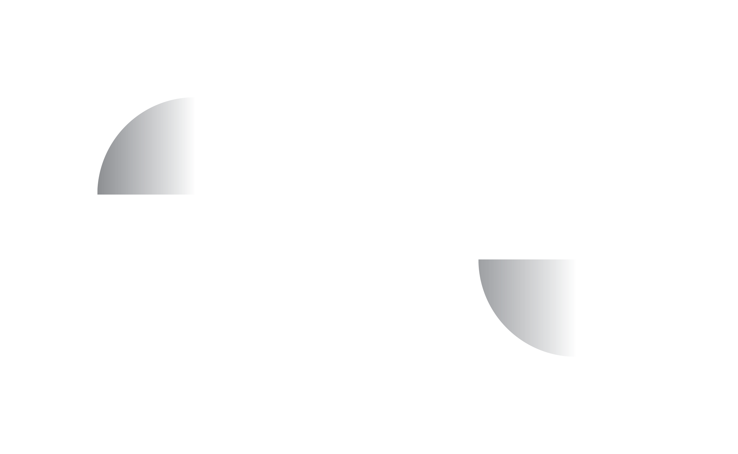 perfect brand